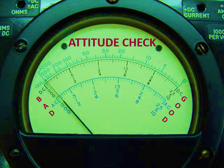 Does Christianity Require an Attitude Check?