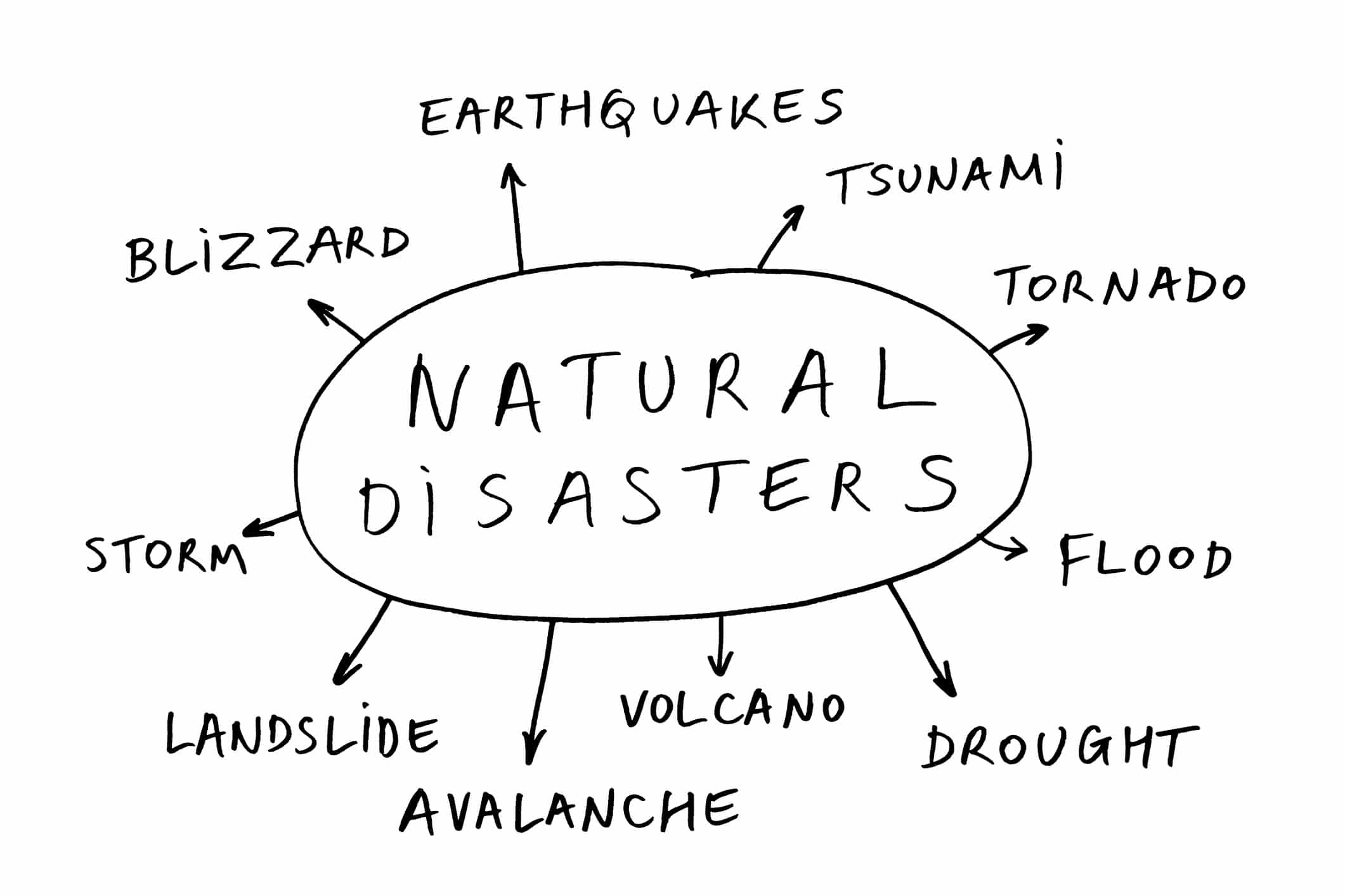 an analysis of the inner workings of tornadoes a natural hazard